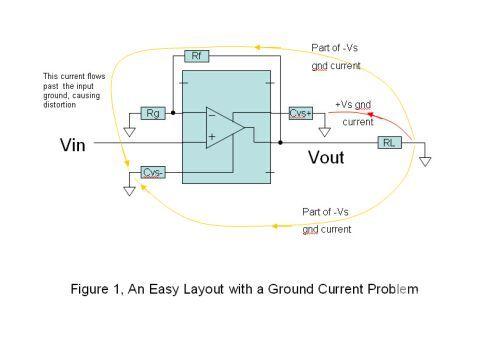减少谐波失真的PCB设计
