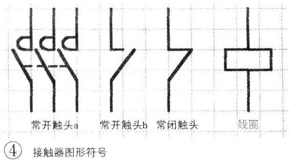在控制电路中有四种图形符号
